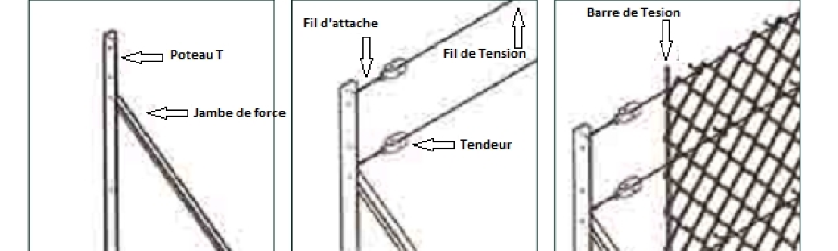 Fil de tension Ø 2.4 mm -100 mètres - Gris