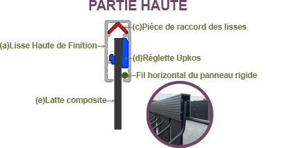 Lisse haute kit composite