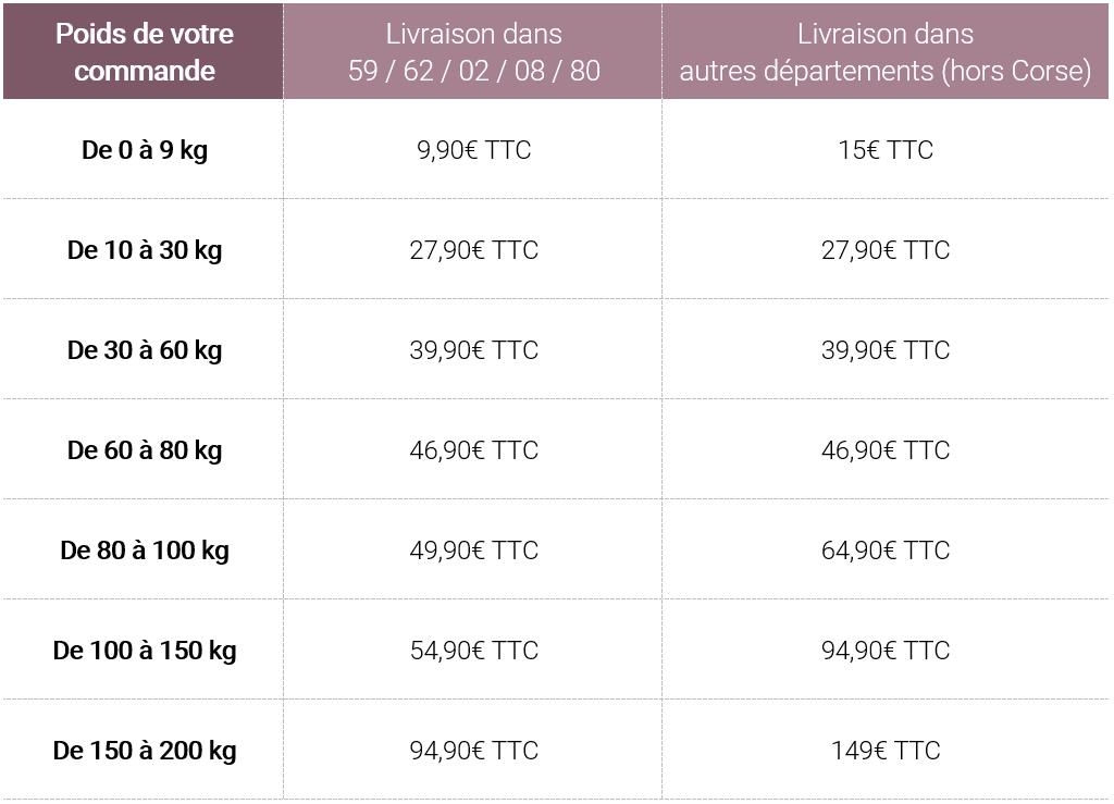Tarifs livraison par France Express